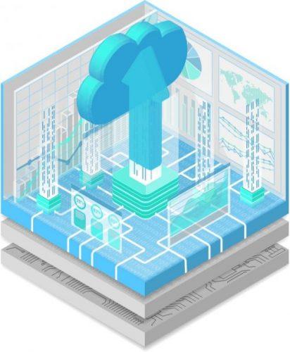 Cloud-platforms